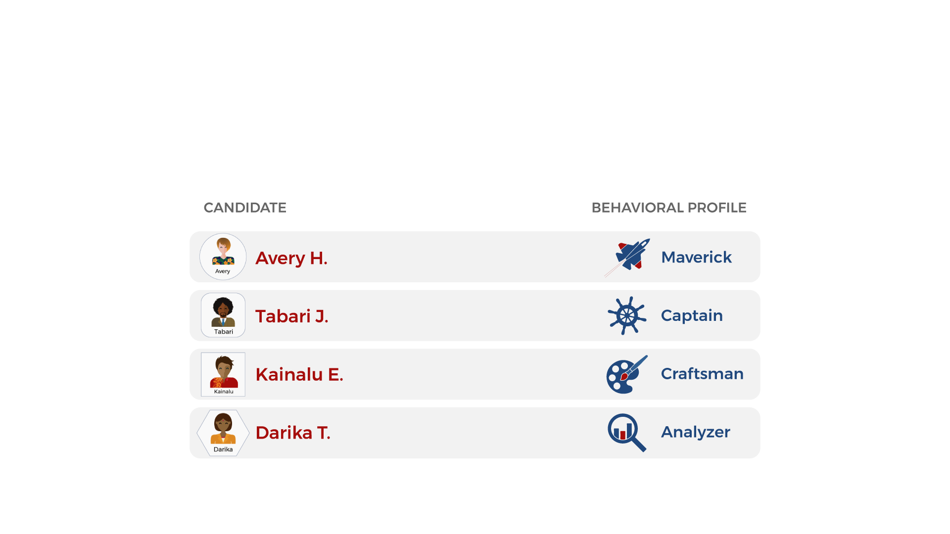 your candidates with insights